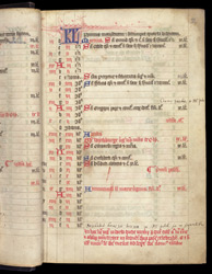 March, In The Calendar Of A Psalter(011HRL000001025U00002000)